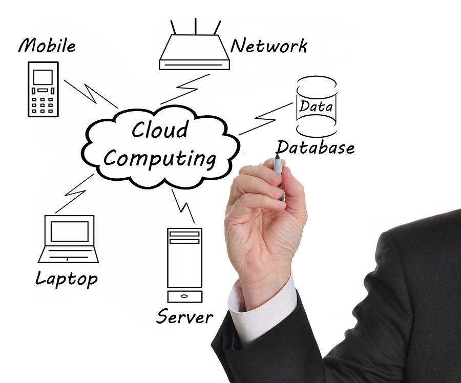 Cloud ERP series 1: What is Cloud ERP?