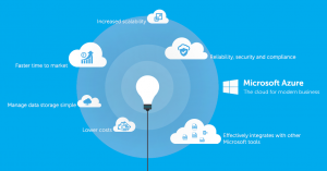 why-microsoft-azure-is-the-most-desirable-for-enterprises