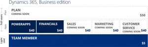 business-edition-pricing