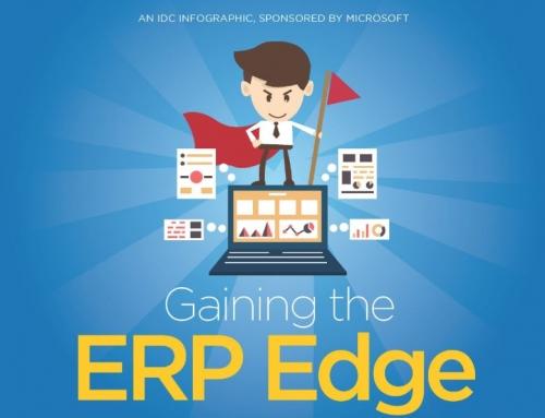 INFOGRAPHIC: Gaining the ERP Edge – Microsoft