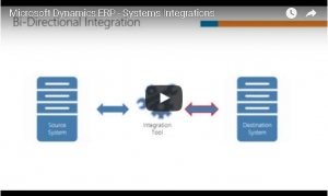 Video Transcript Microsoft Dynamics ERP – Systems Integrations