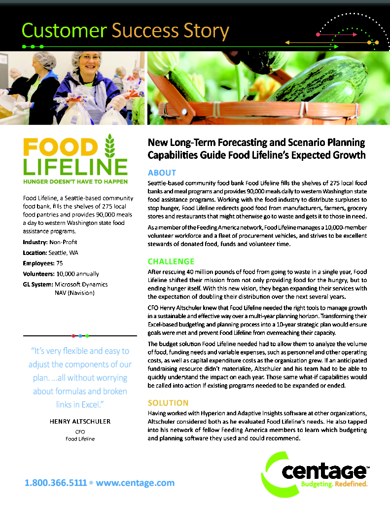 FoodLine Case Study