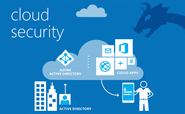 Microsoft Tmc Azure Cloud Secur Technology Management
