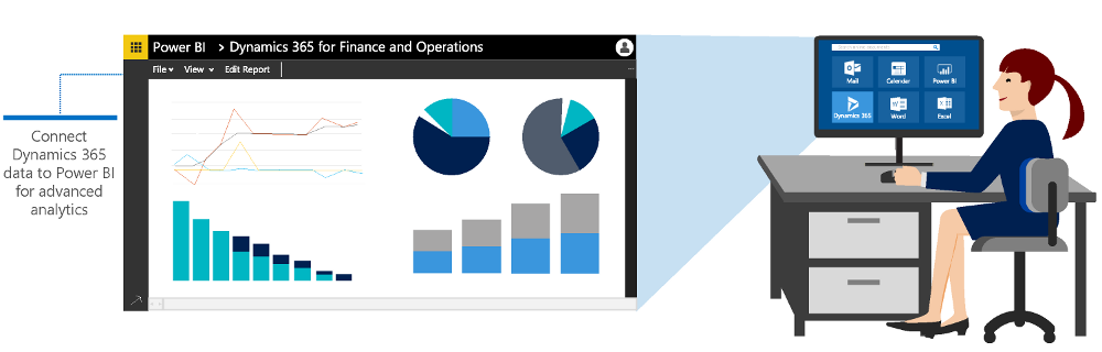 Office 365 Reporting Simply