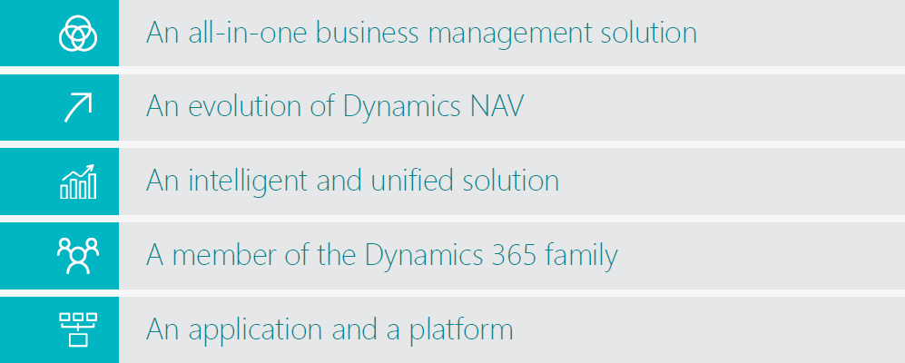 dynamics 365 business central factsheet