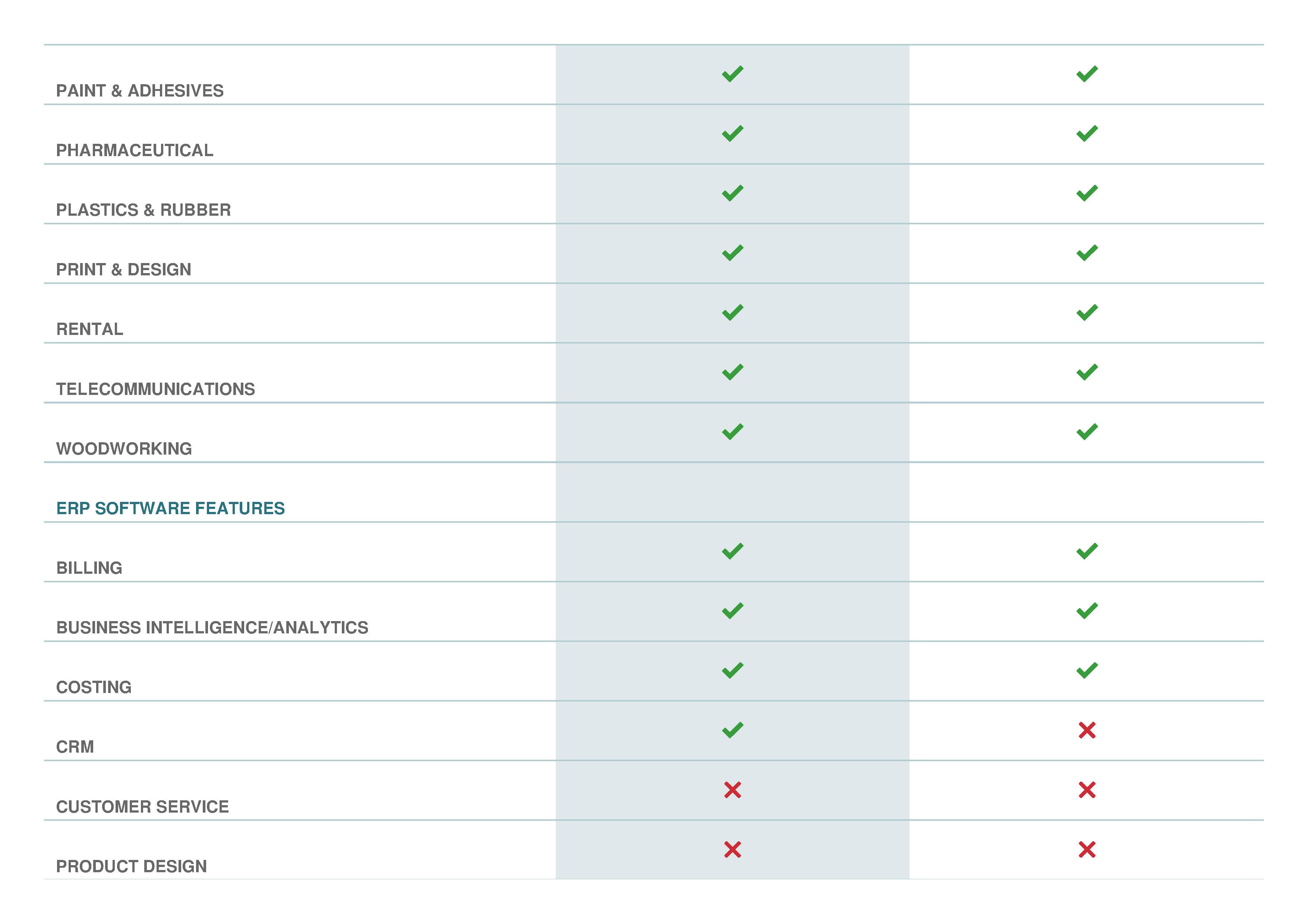 Dynamics 365 vs NetSuite