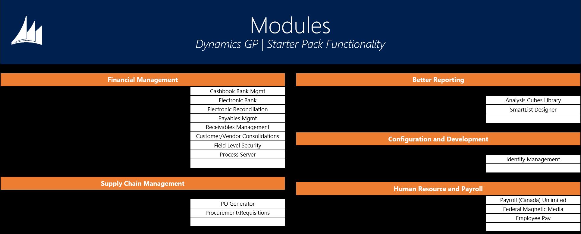 Microsoft Dynamics GP Starter Pack