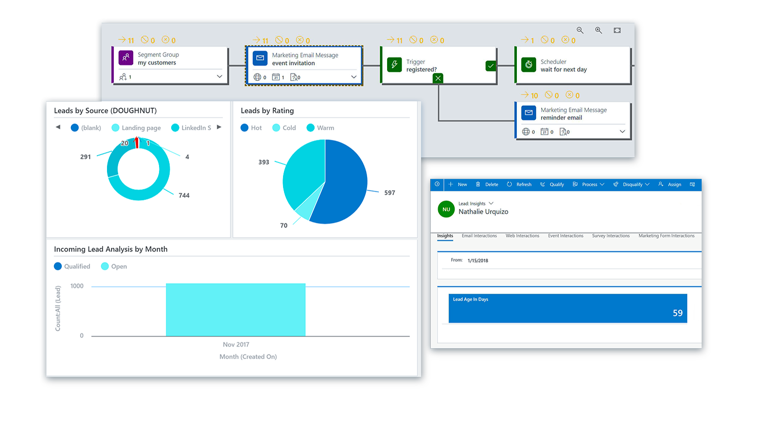 Dynamics 365 for Marketing smarter decisions