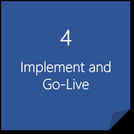 ERP Implementation methodology