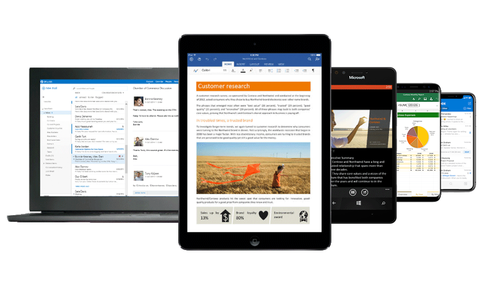 Microsoft 365 business Anywhere Access