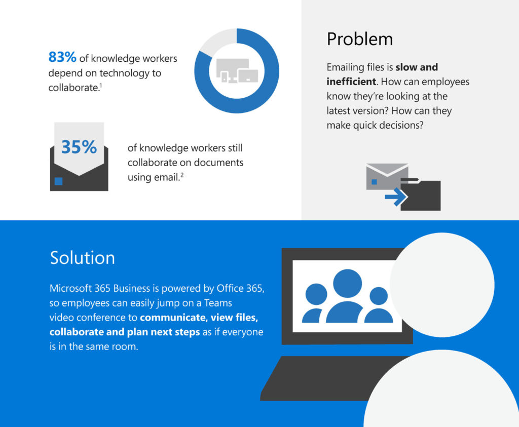 Microsoft 365 Business Collaboration