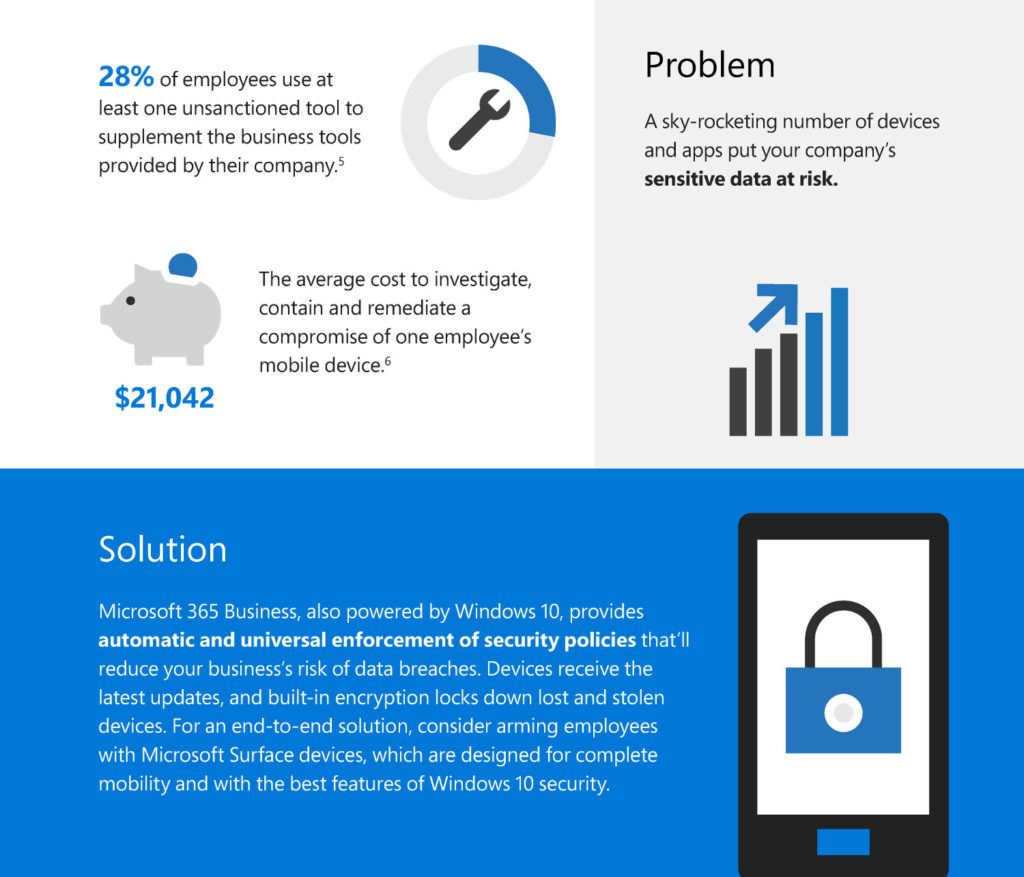 Microsoft 365 Business Security